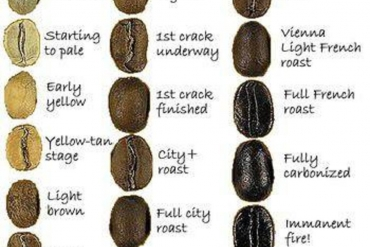 Rang theo phong vị Espresso